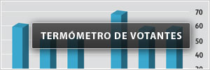 Termmetro de votantes